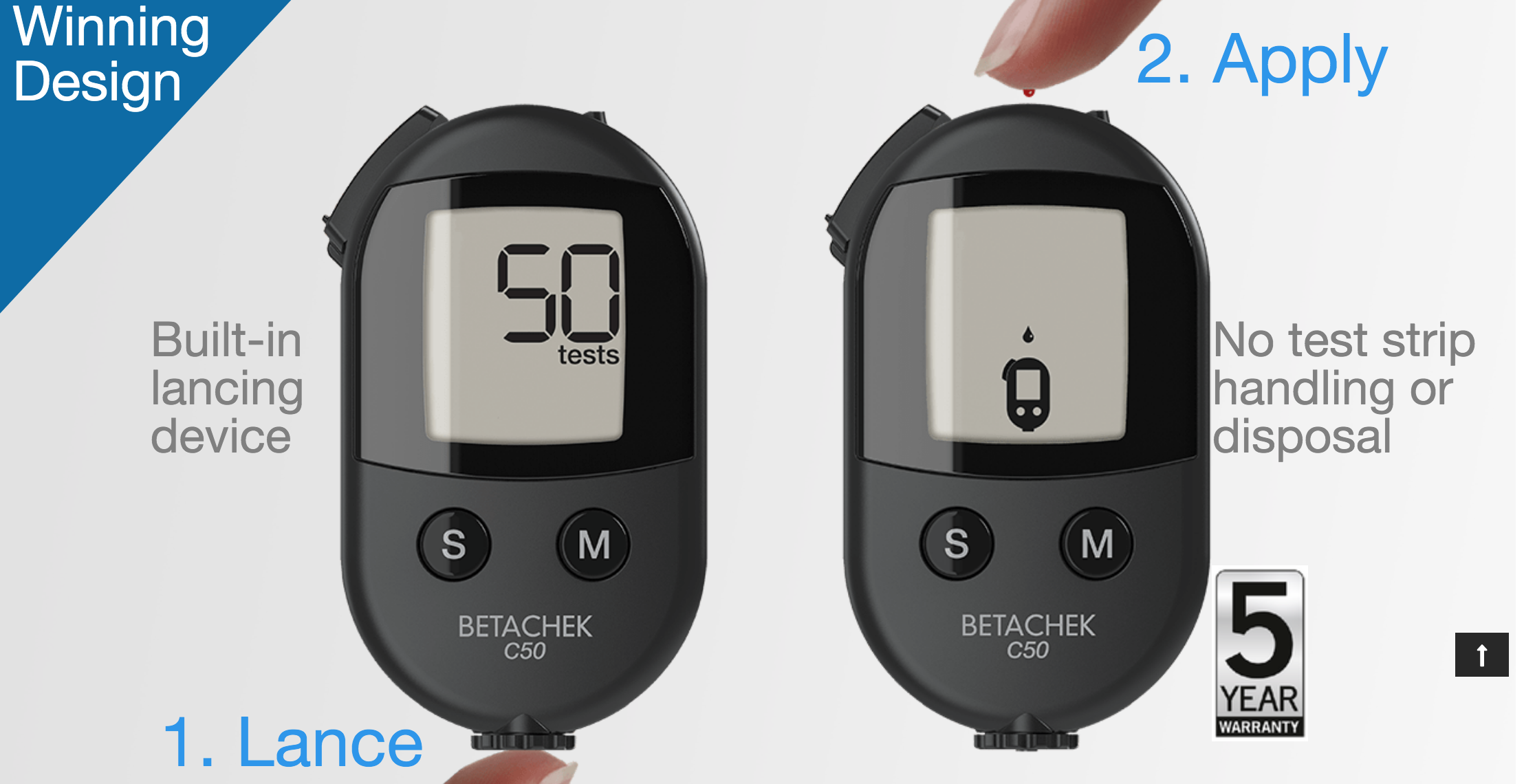 Day 26: Tracking Blood Glucose to Optimise Health, June 2021