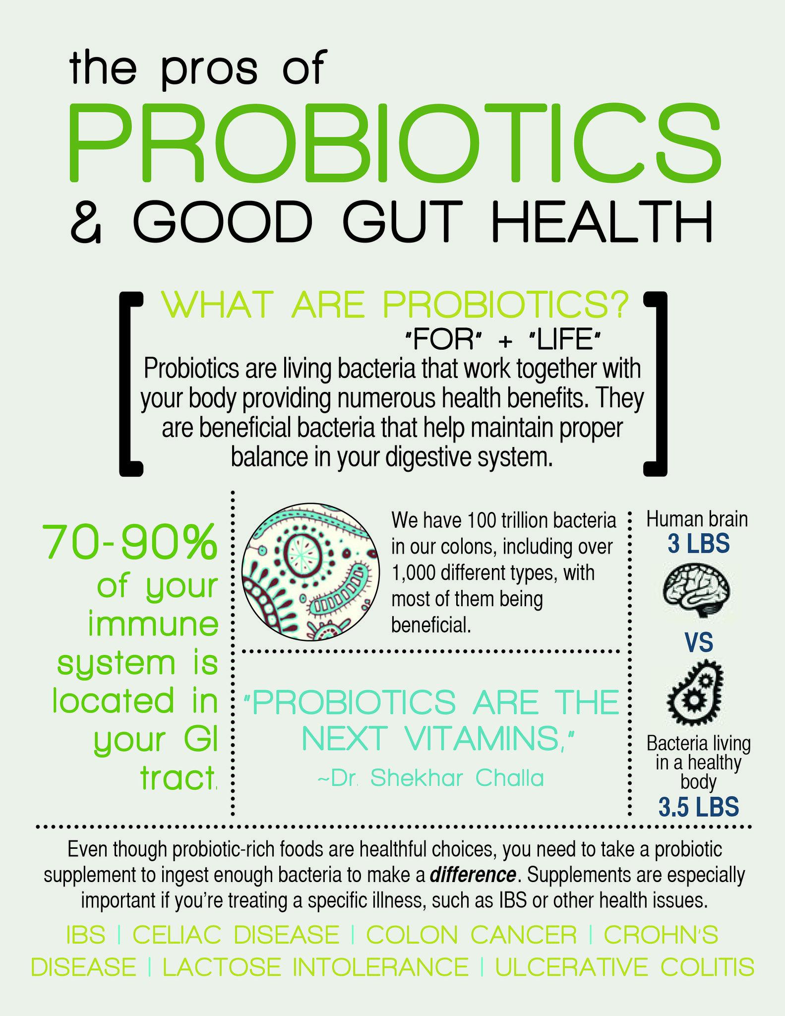 Day 42: Probiotics – The Good Guys
